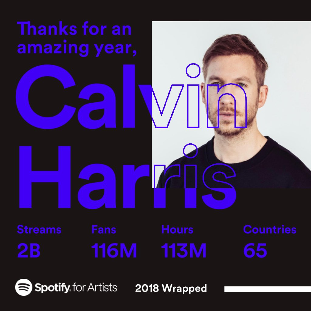 Thank you for listening!!! And thank you @DUALIPA @samsmith @partynextdoor @Jessiereyez for an amazing year! 2 billion streams this year is insane to me 🤯 https://t.co/5R6HD4dl45