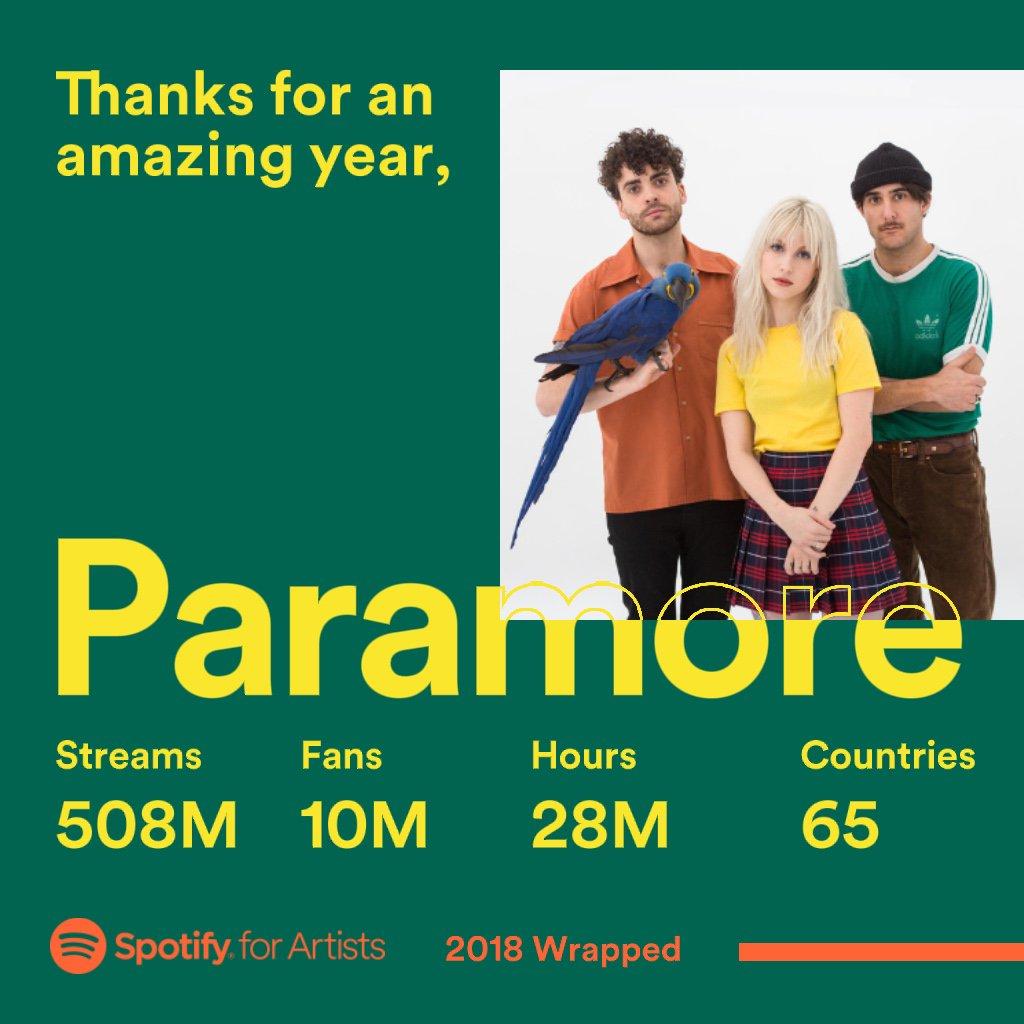 Thank you for listening on @Spotify. https://t.co/bKIDRCoQ1G https://t.co/aKYfAllpIR