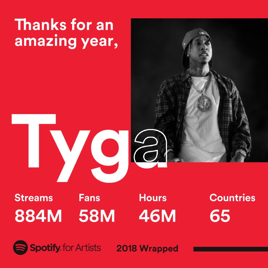 🙏🏾🙏🏾 #2018ArtistWrapped @Spotify