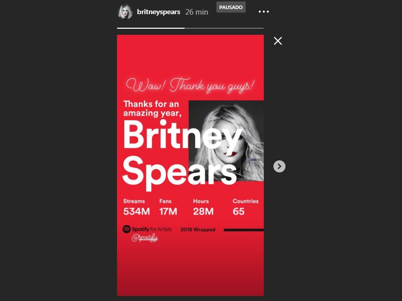 Britney Charts's photo on #SpotifyWrapped2018