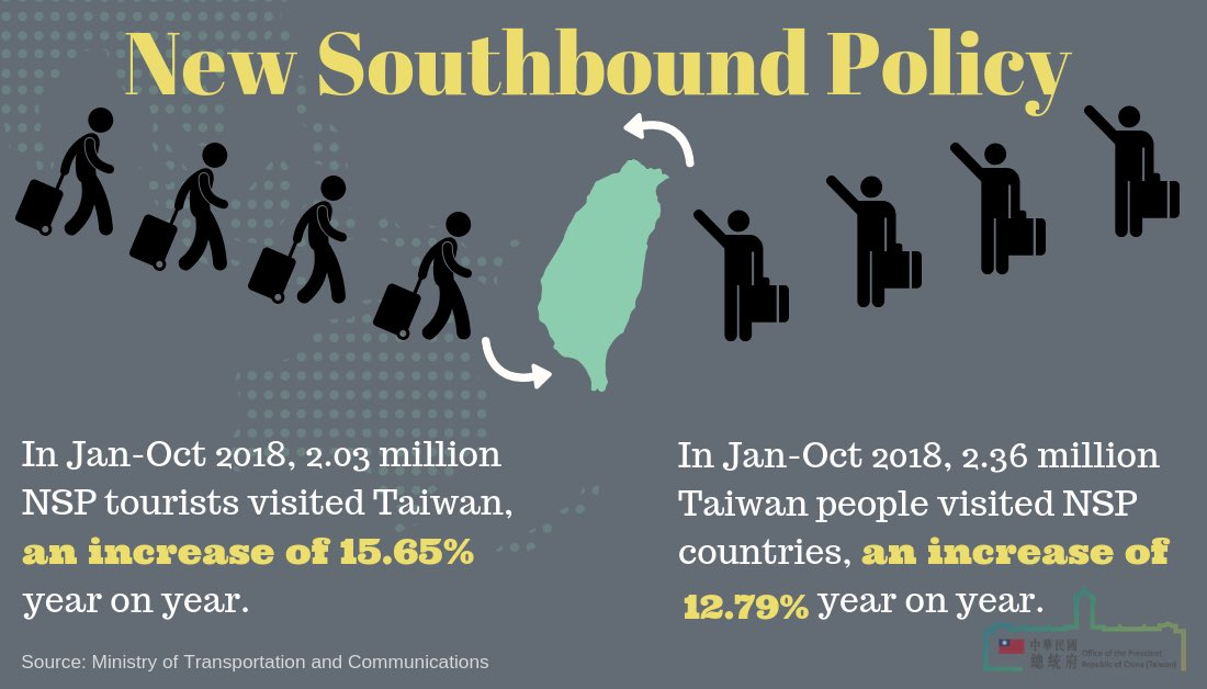 newsouthboundpolicy hashtag on Twitter