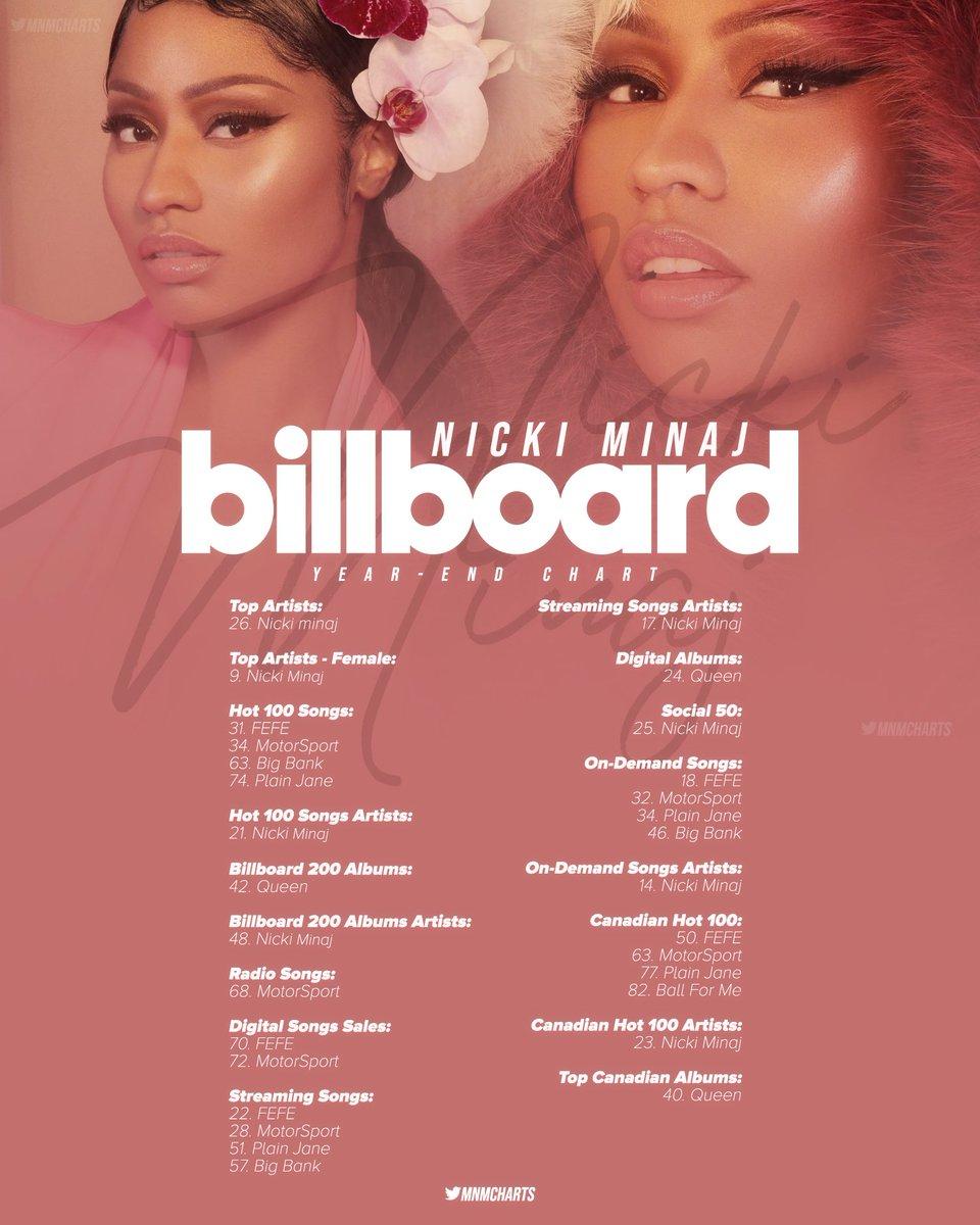 Nicki Minaj Charts on Twitter: