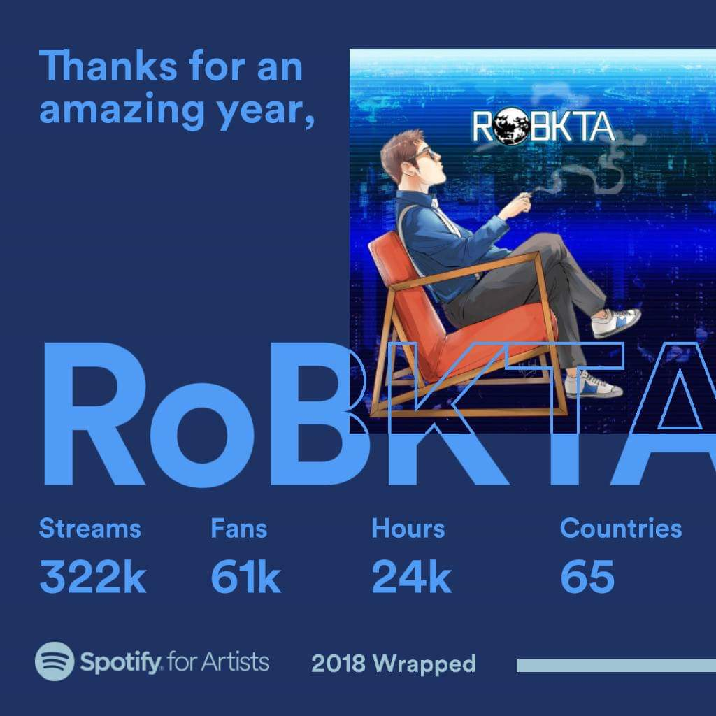 R🌍🅱KTA's photo on #SpotifyWrapped2018