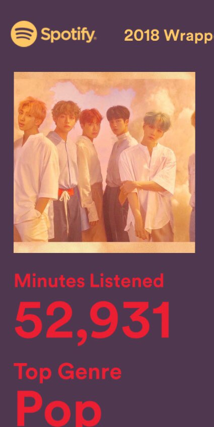 BTSWings🦋's photo on #SpotifyWrapped2018