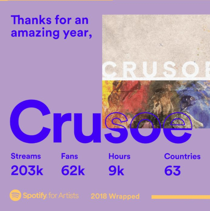 Crusoe's photo on #SpotifyWrapped2018