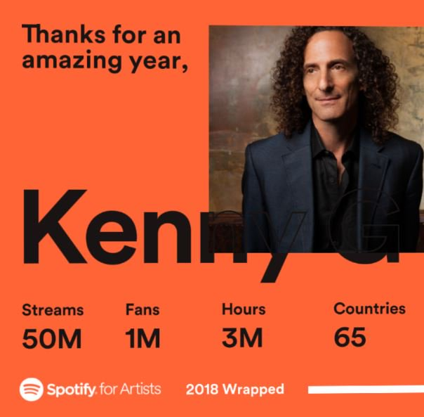 Thank you everyone who let a little sax into your lives this year. You guys are amazing :) #2018Wrapped