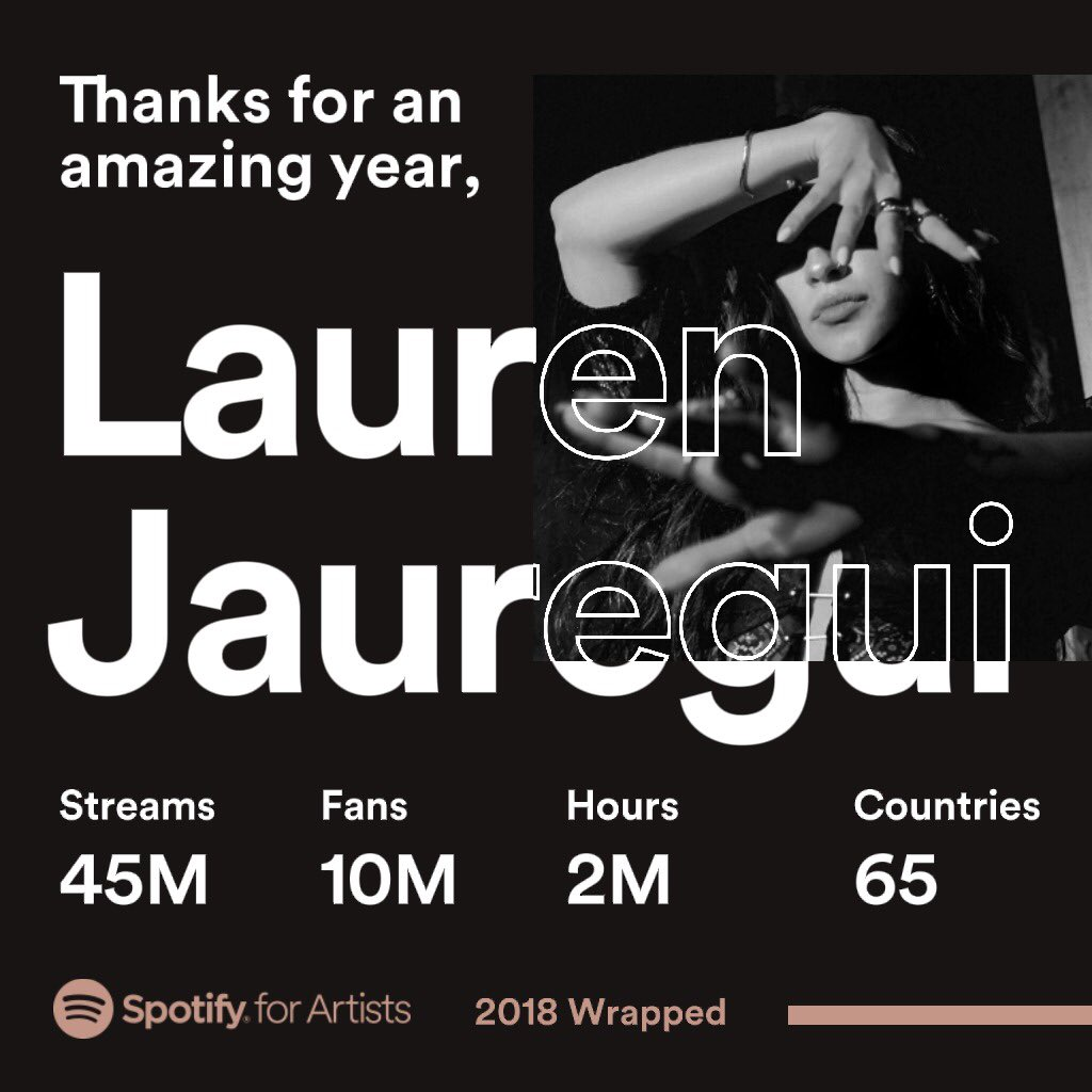 A beautiful year✨💕 thank you for listening to my music or my voice on any of the amazing people I've collaborated with's songs. Thank you for your support, I can't wait to keep giving you music next year✨💕✨💕