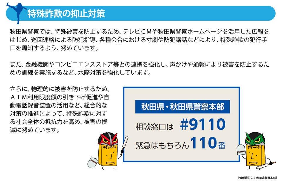 みんな、「110番」とは違う警察相談専用電話「#9110」を知ってるかな?生活の安全に関する不安や悩みを相談できるど。巧妙化している特殊詐欺に気を付けでけれ。へばな。【安全】だまされるな!特殊詐欺の被害にあわないために※タウンページ秋田県版facebook[情報提供元:秋田県警察本部]より