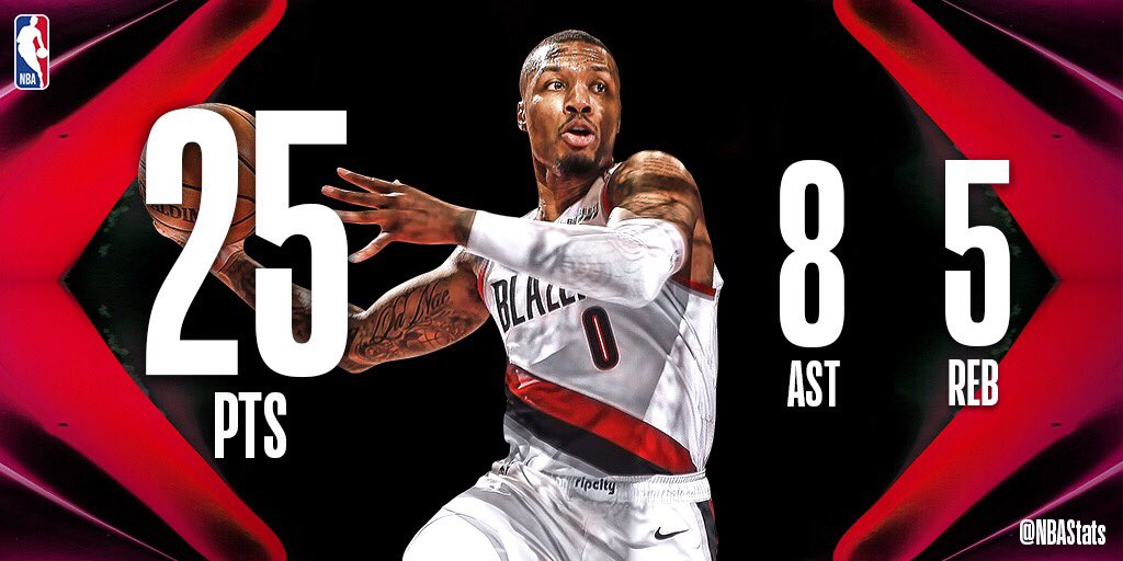 Damian Lillard guides the @trailblazers to the W at home with 25 PTS, 8 AST, 5 REB! #SAPStatLineOfTheNight