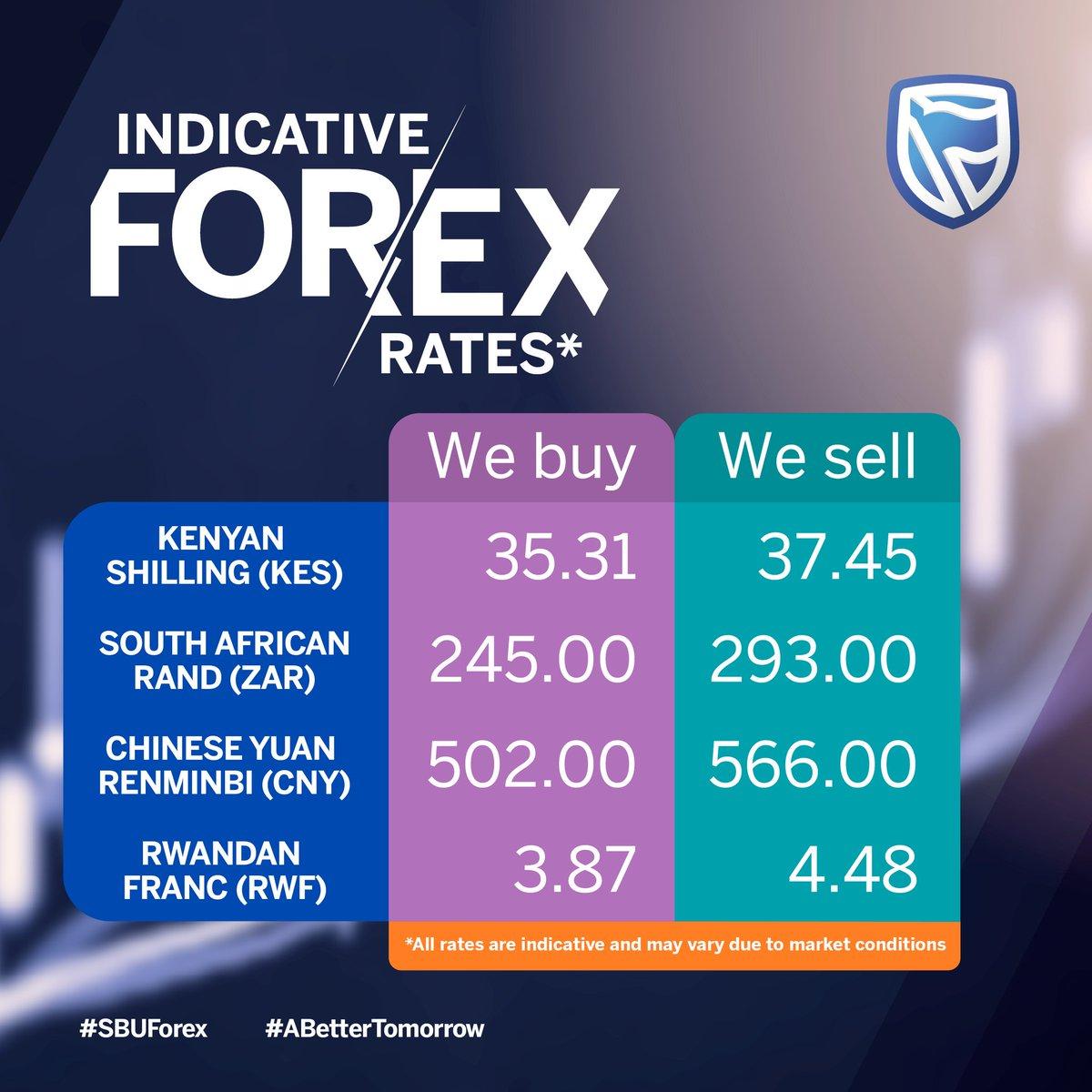 tarif forex hari ini uganda pengaturan rata-rata bergerak terbaik forex