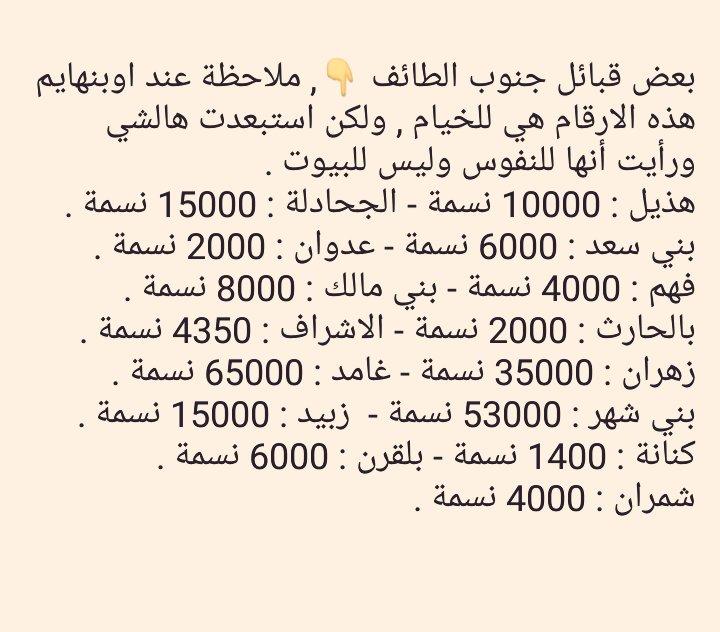 عبدالرحمن الشويلعي On Twitter تعداد بعض قبائل جنوب المملكة