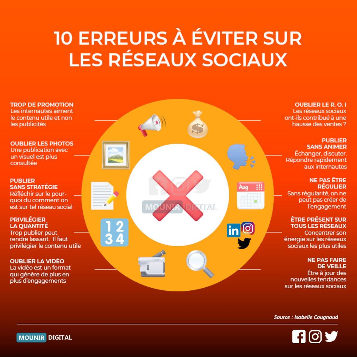 """Mounir Digital 🚀 on Twitter: """"Nouvelle [#infographie] ✍ 10 ERREURS À  ÉVITER SUR LES RÉSEAUX SOCIAUX ❌💻 #socialmedia #DigitalMarketing #digital  #MarketingDigital #CM #communitymanager #Marketing #FlashTweet  #FridayFeeling… https://t.co/IruW2GKhae"""""""
