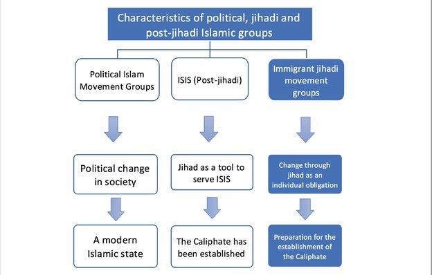 political mobilization definition
