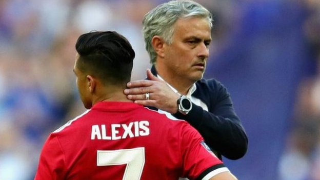 Alexis Sanchez has denied he made a £20,000 bet with Marcos Rojo about Jose Mourinho being sacked http://bbc.in/2ShwiXe  #MUFC
