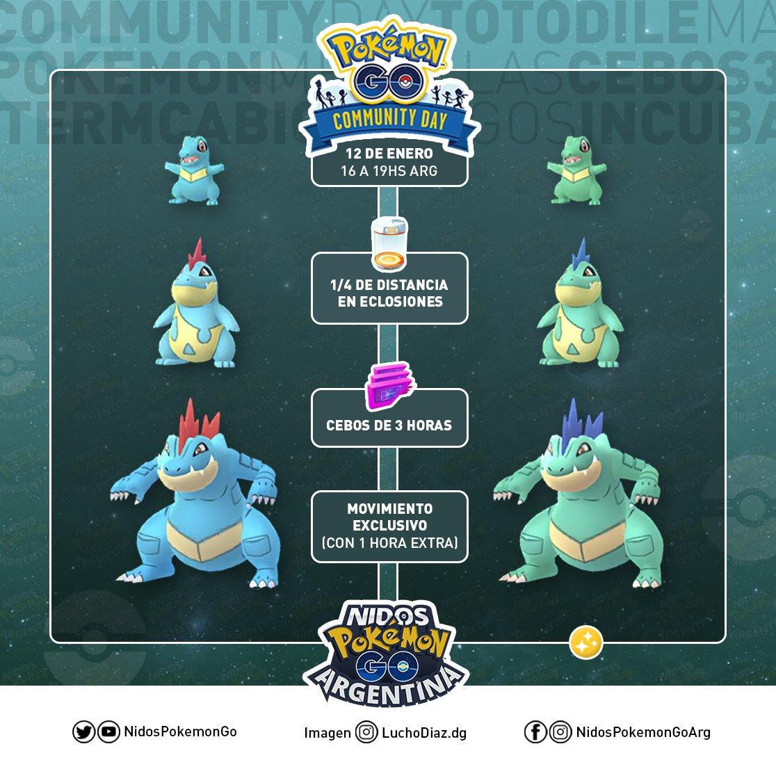 Imagen de Nidos Pokémon GO Argentina con Totodile shiny y normal así como sus evoluciones