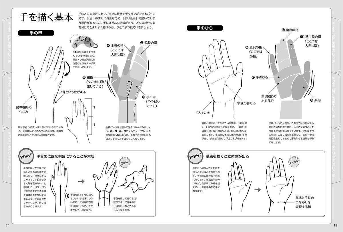 ホビージャパンの技法書 Ar Twitter 本日発売 手のしぐさイラスト