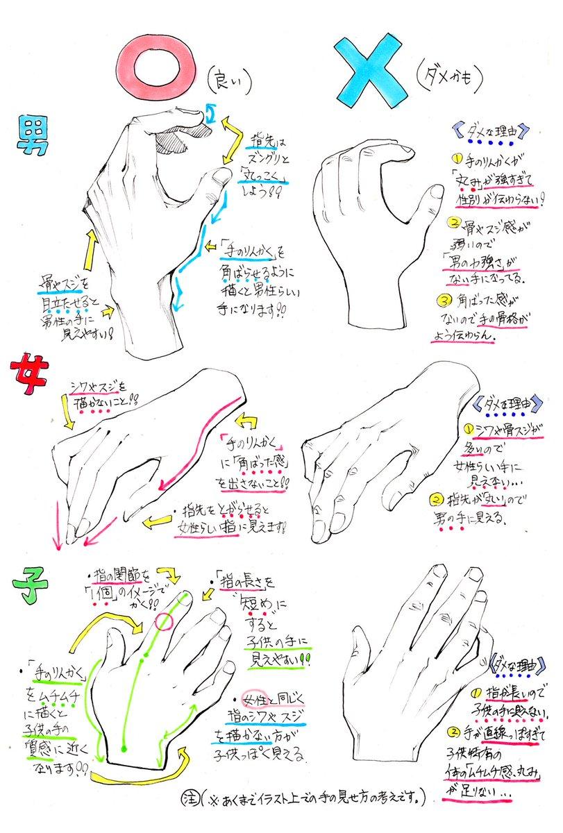 吉村拓也fanboxイラスト講座 On Twitter 手の描き方 男性