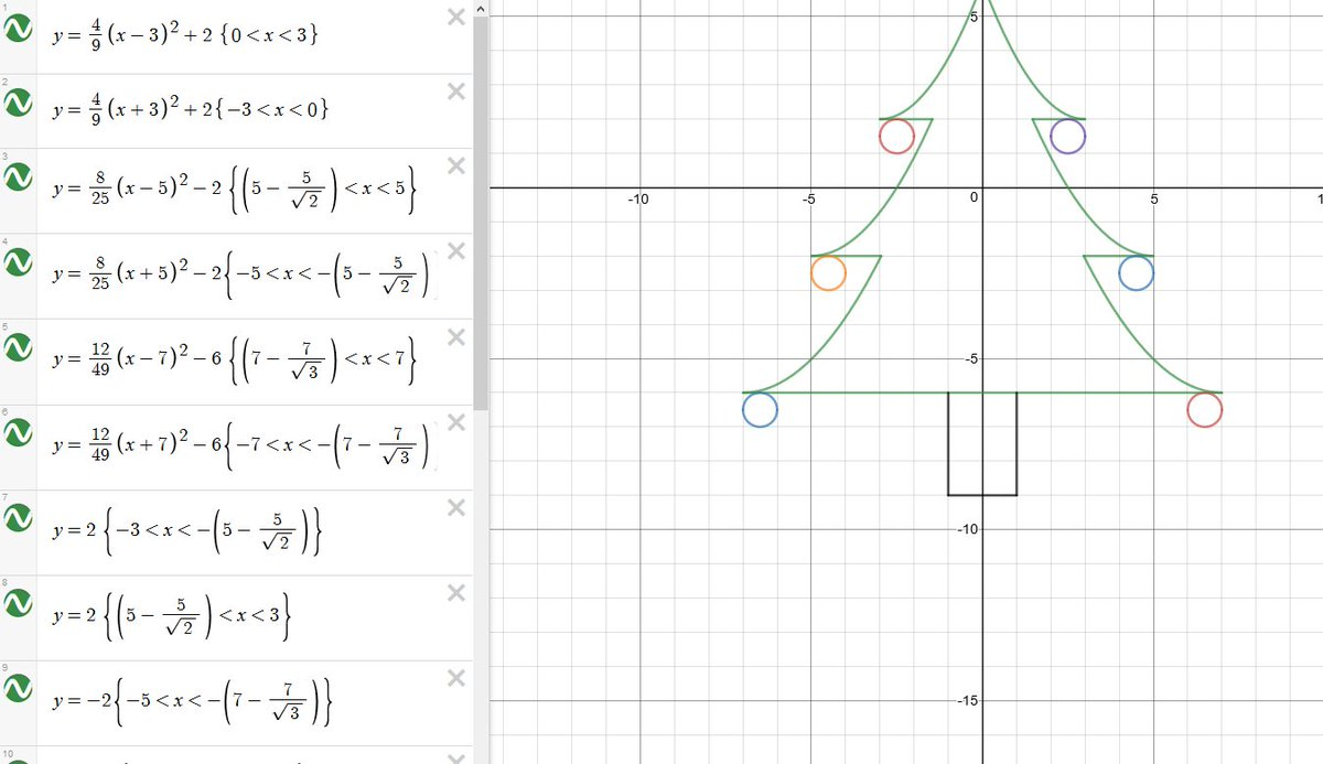 Richard Wade On Twitter Ss Making Christmas Trees With Desmos
