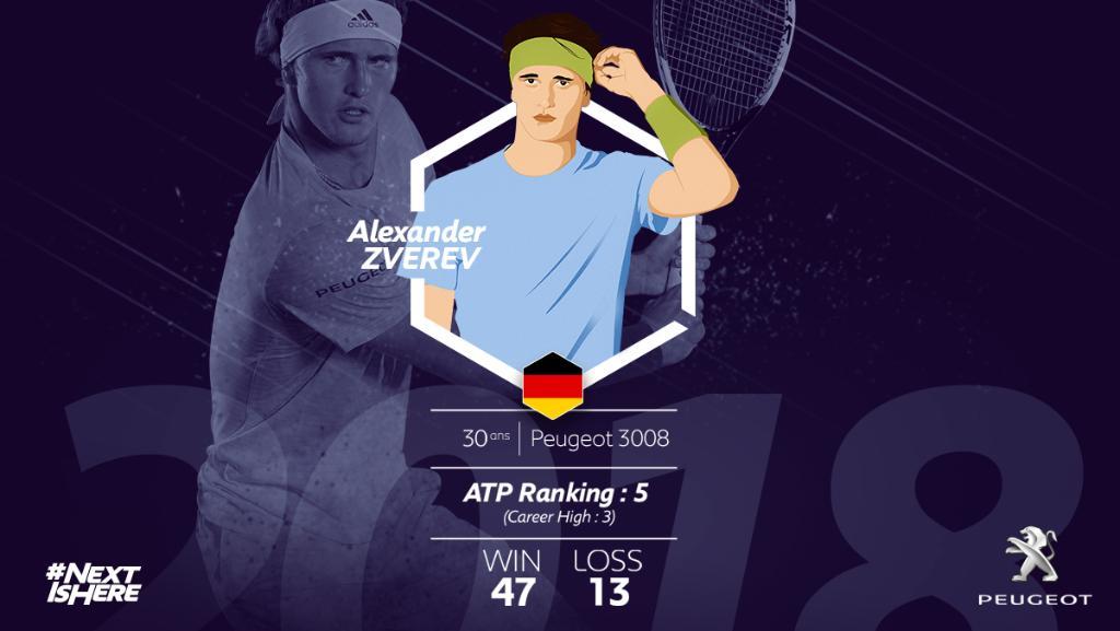 Young and fierce like Alexander #Zverev. #NEXTisHERE