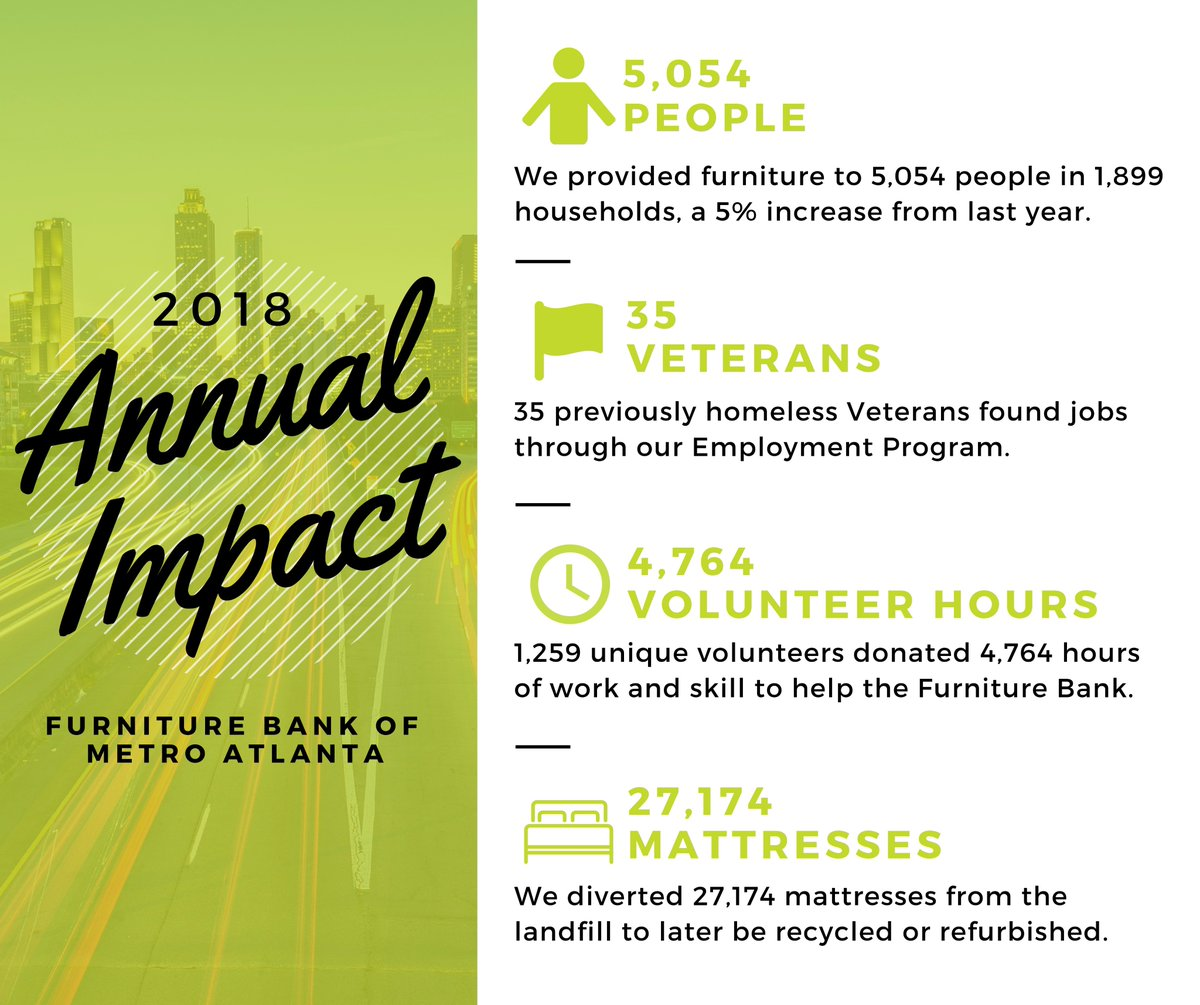 Furniture Bank Atl On Twitter Our 2018 Impact We Provided