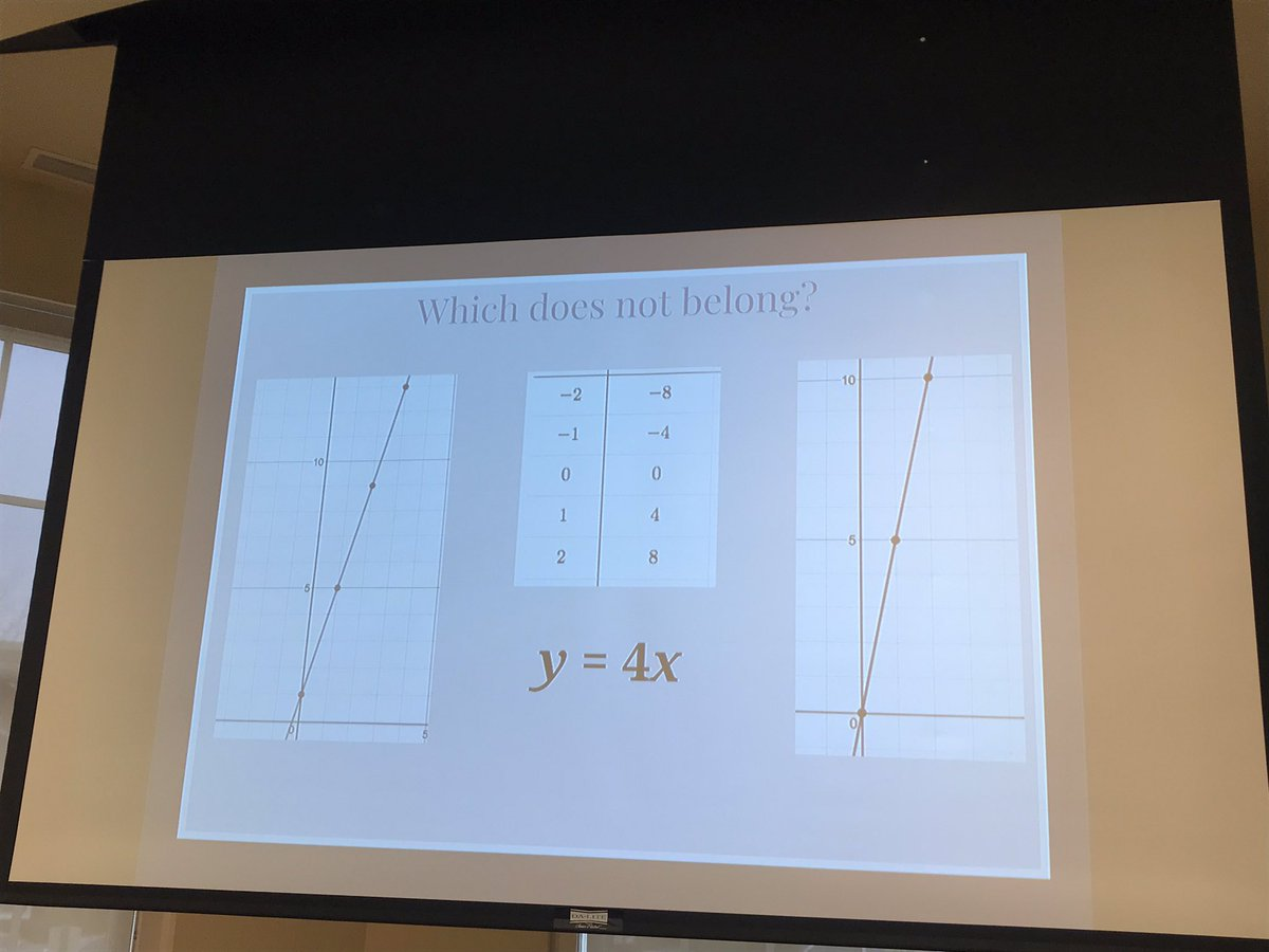 RT <a target='_blank' href='http://twitter.com/ChapuisC123'>@ChapuisC123</a>: Engaging in a WODB with secondary math teachers and <a target='_blank' href='http://twitter.com/APSMathDrN'>@APSMathDrN</a>! <a target='_blank' href='http://twitter.com/APSMath'>@APSMath</a> <a target='_blank' href='https://t.co/WZHSMwKaz7'>https://t.co/WZHSMwKaz7</a>