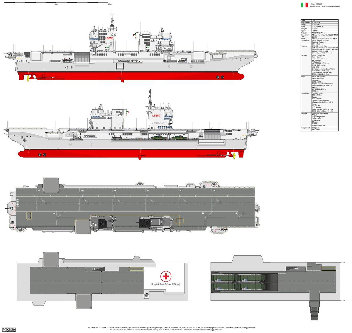 L9890 Trieste