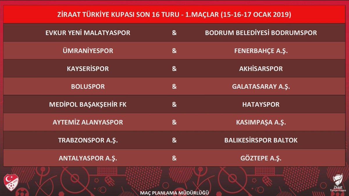 Ziraat Türkiye Kupasında Son 16 Turu Eşleşmeleri Belli Oldu 39
