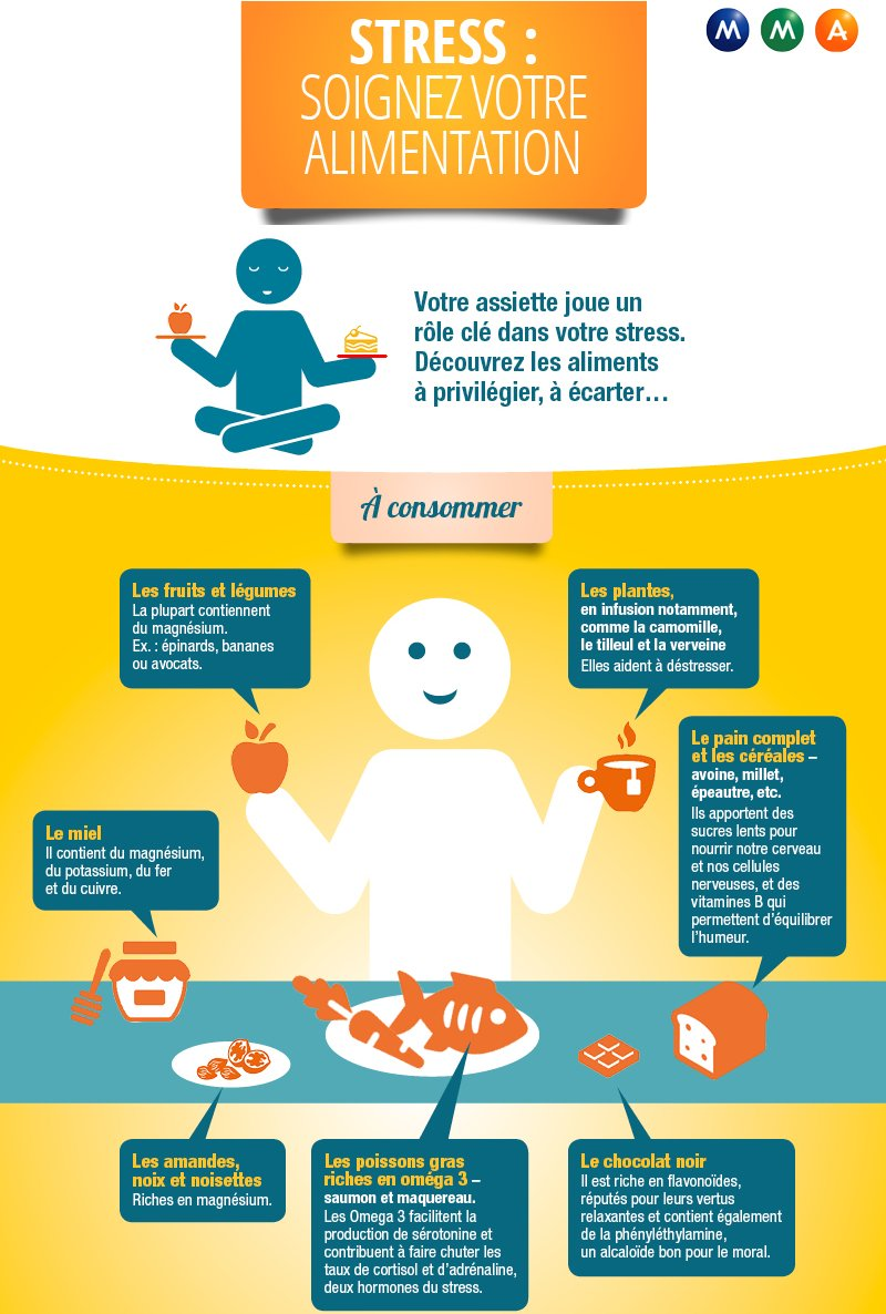 Comment Nettoyer Du Cuivre Alimentaire hygienedevie hashtag on twitter