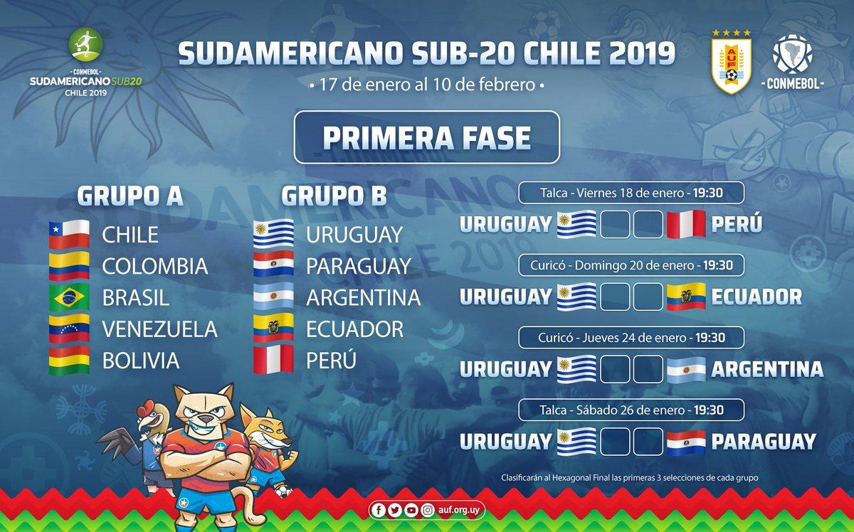 Juegos Panamericanos 2019 Calendario.Buysan على تويتر Calendario De Uruguay En La Primera Fase