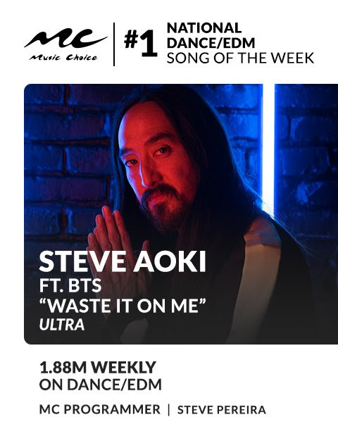 #WasteItOnMe is the #1 National Dance/EDM Song of the Week on @MusicChoice!!! https://t.co/xuEUMcJ5Z5