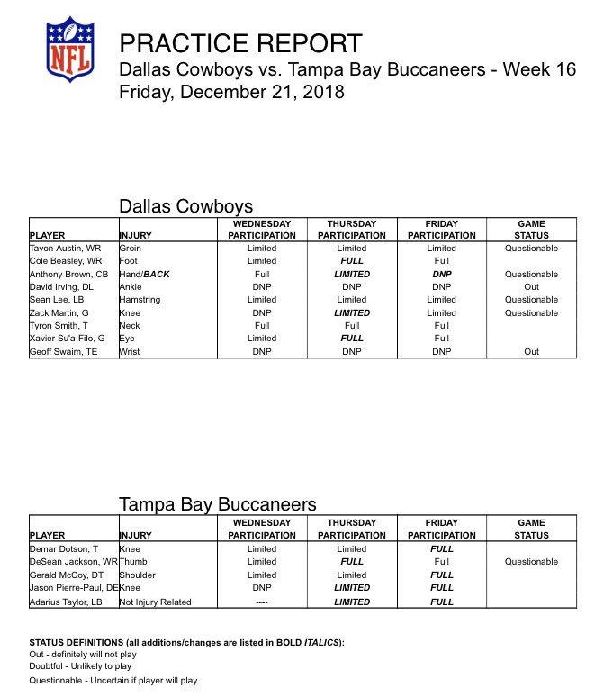 Cowboys  Bucs practice injury report -  247Sportspic.twitter.com B1UX5bJo1F 10681608c
