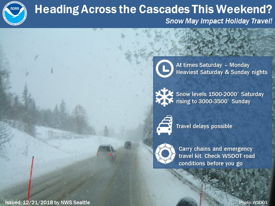 NWS Seattle on Twitter: