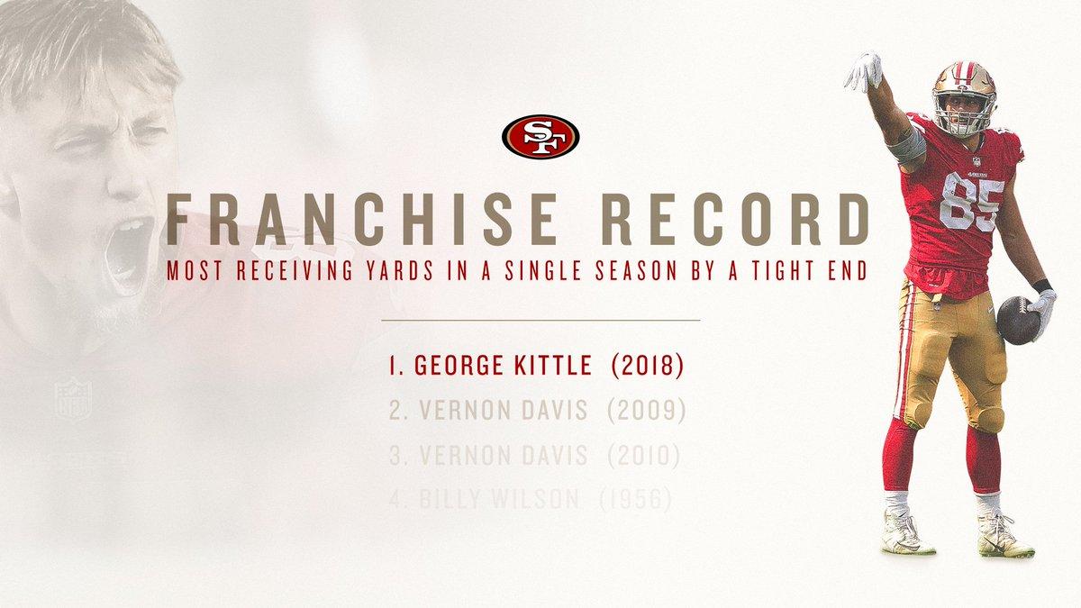 A record-setting season for @gkittle46!   #ProBowlVote