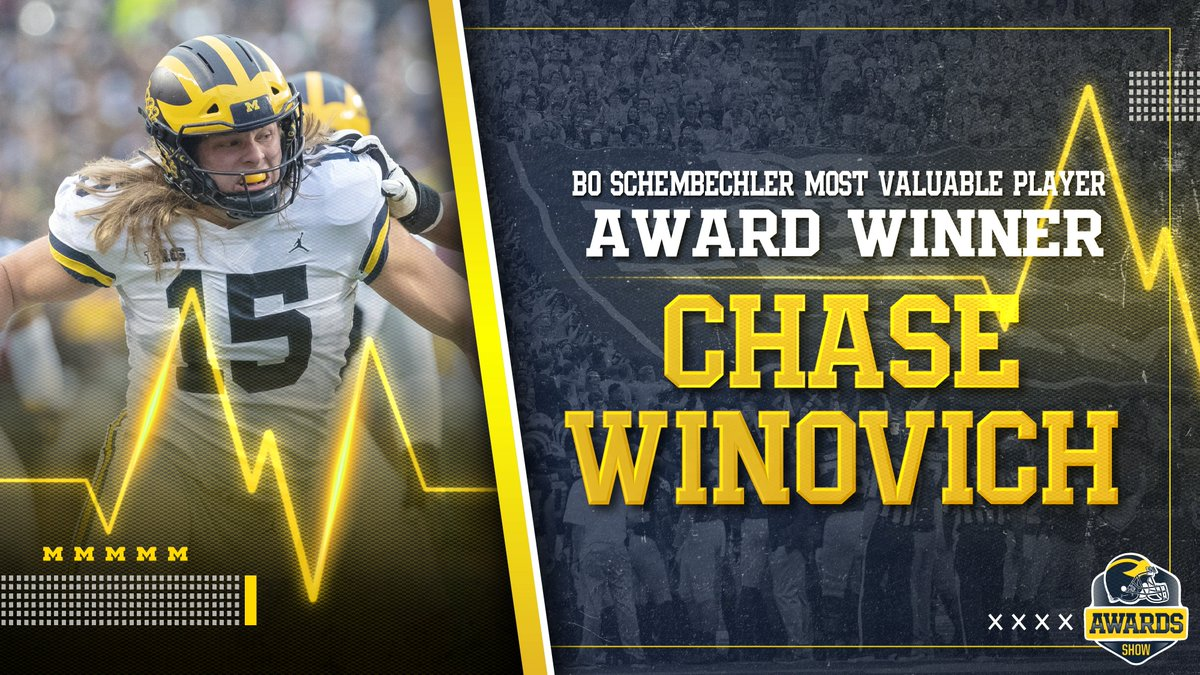 This Year's Bo Schembechler MOST VALUABLE PLAYER Award: Chase Winovich!   Congrats, @Chase_Winovich, on an amazing year.   NOMINEES:   Karan Higdon  Shea Patterson  Chase Winovich  Devin Bush  Donovan Peoples-Jones  #GoBlue<br>http://pic.twitter.com/E4m9U3FxAp