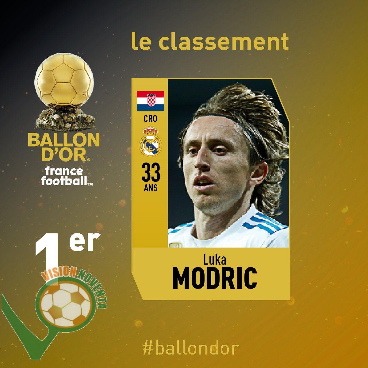 #BallonDor #LoMasVisto Así quedó el ranking del Balón de Oro 2018 -> http://goo.gl/dm5m9Q |
