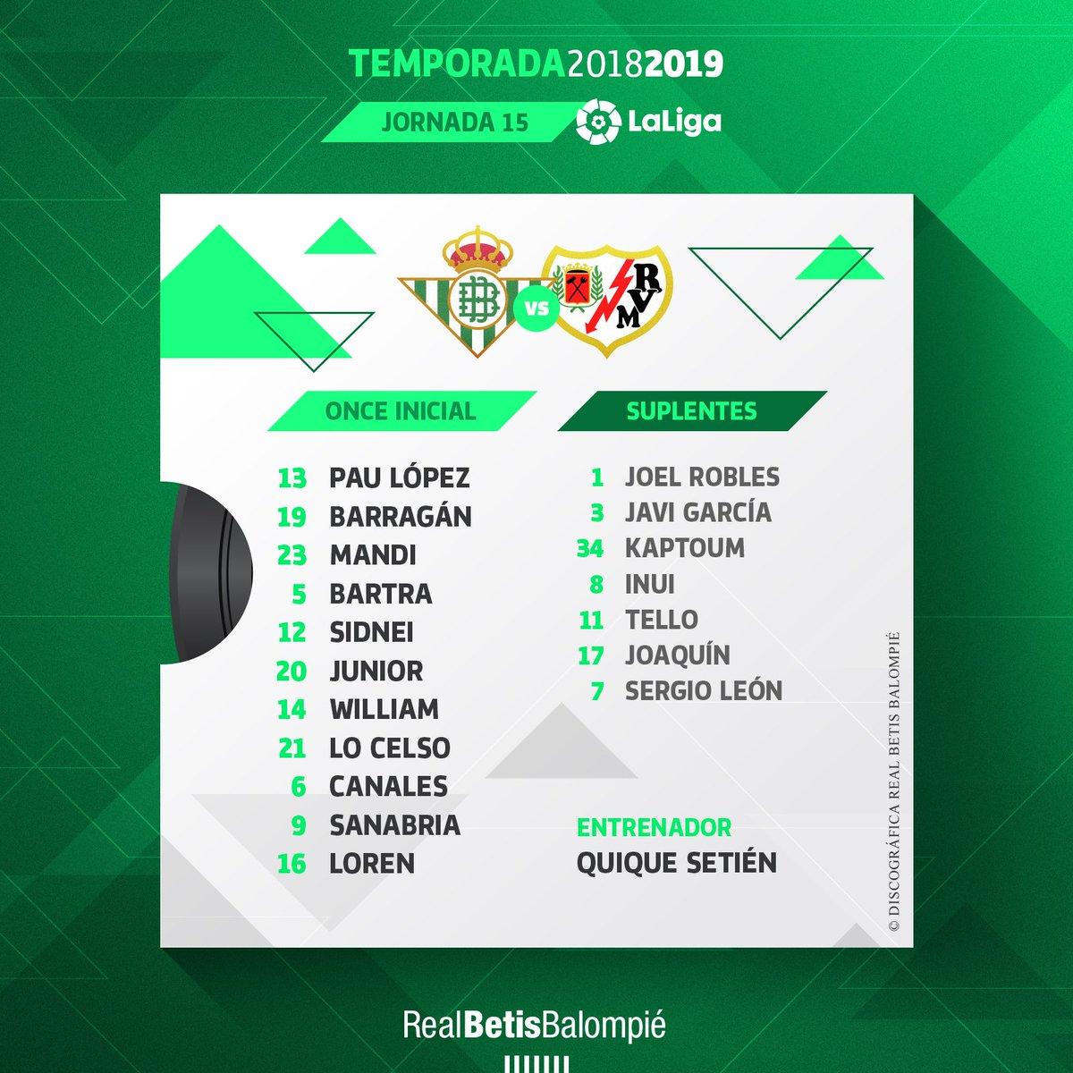 #España 🇪🇸 #LaLiga #RealBetis con Antonio Tonny Sanabria @TSanabria9 titular, sustituido a los 81', derrotó de local 2-0 #RayoVallecano