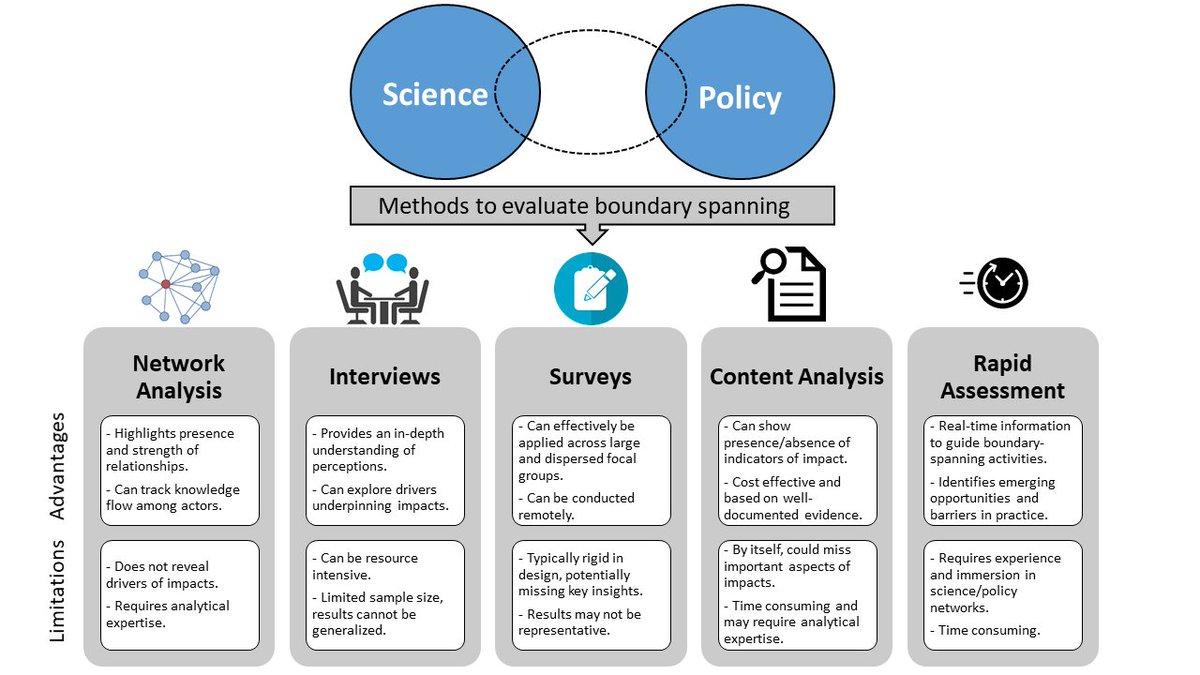 pdf medicina personalizada posgenómica conceptos