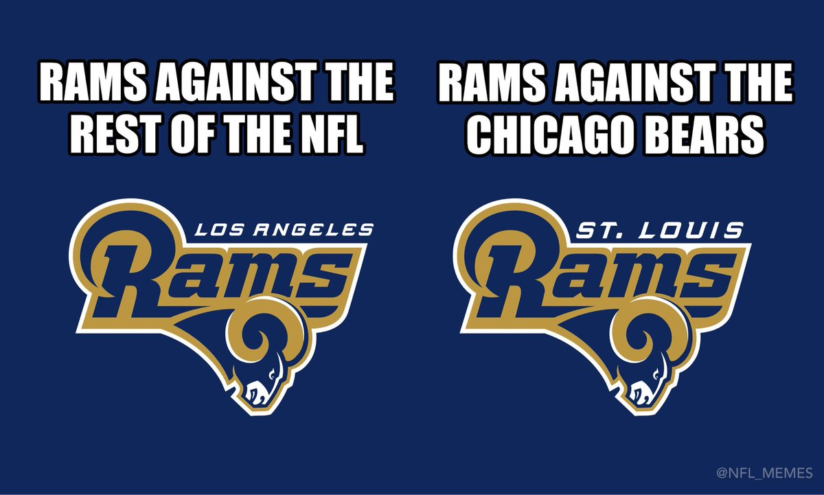 The Rams this season...