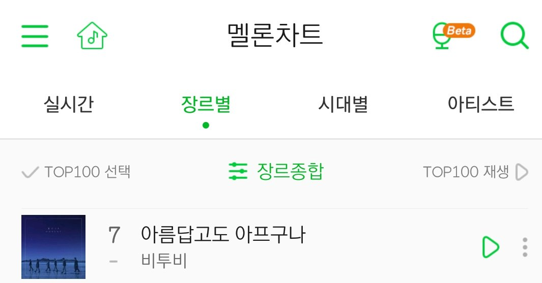 #BTOB #비투비 on Melon Weekly Chart (2018.12.03 ~ 2018.12.09)    #7 #아름답고도_아프구나 2018.11.12 release #47 #너_없인_안_된다 2018.06.18 release #51 #그리워하다 2017.10.16 release #90 FRIEND 2018.10.23 release  Tons of huge releases but still holding up there well  <br>http://pic.twitter.com/RoOgV2sGha