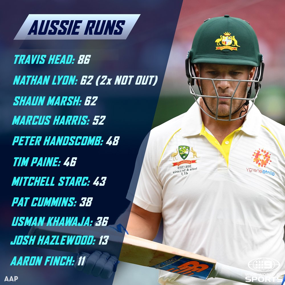 Where to now for the Aussies... 🙁 #AUSvIND #9WWOS