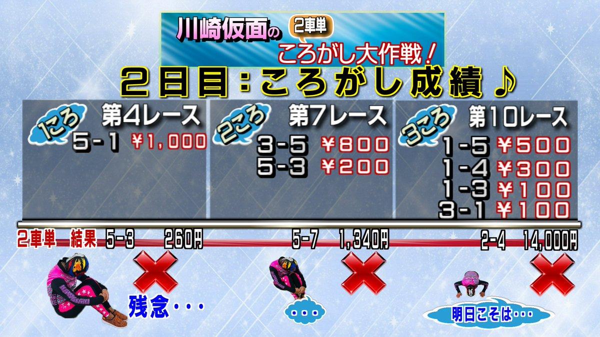 結果 川崎 競輪 レース