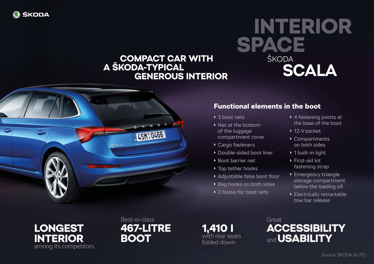 Skoda Auto News On Twitter The New Scala Is A Typical Skoda