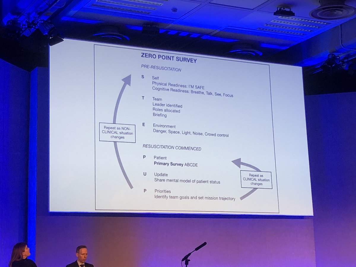 The zero point survey before receiving an emergency patient of any variety  #ICSSOA2018