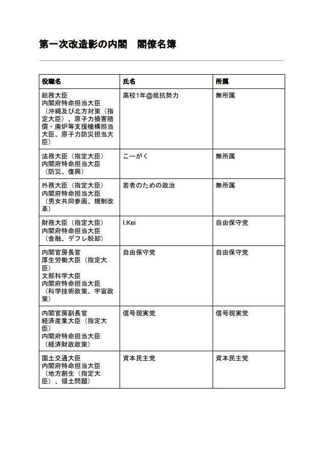 """影の内閣(合同政策研究会議) on Twitter: """"影の内閣の閣僚名簿です ..."""
