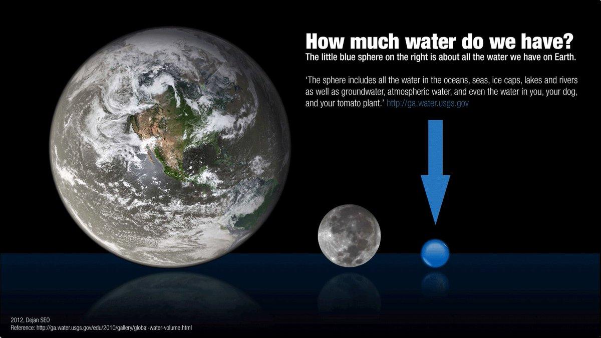 #Savewater Latest News Trends Updates Images - greenwestcoast