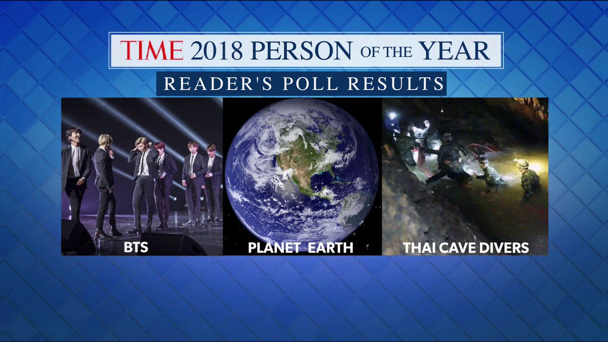 The top three choices for Person of the Year from @TIME's reader's poll:  -@BTS_twt -Planet Earth -Thai cave divers