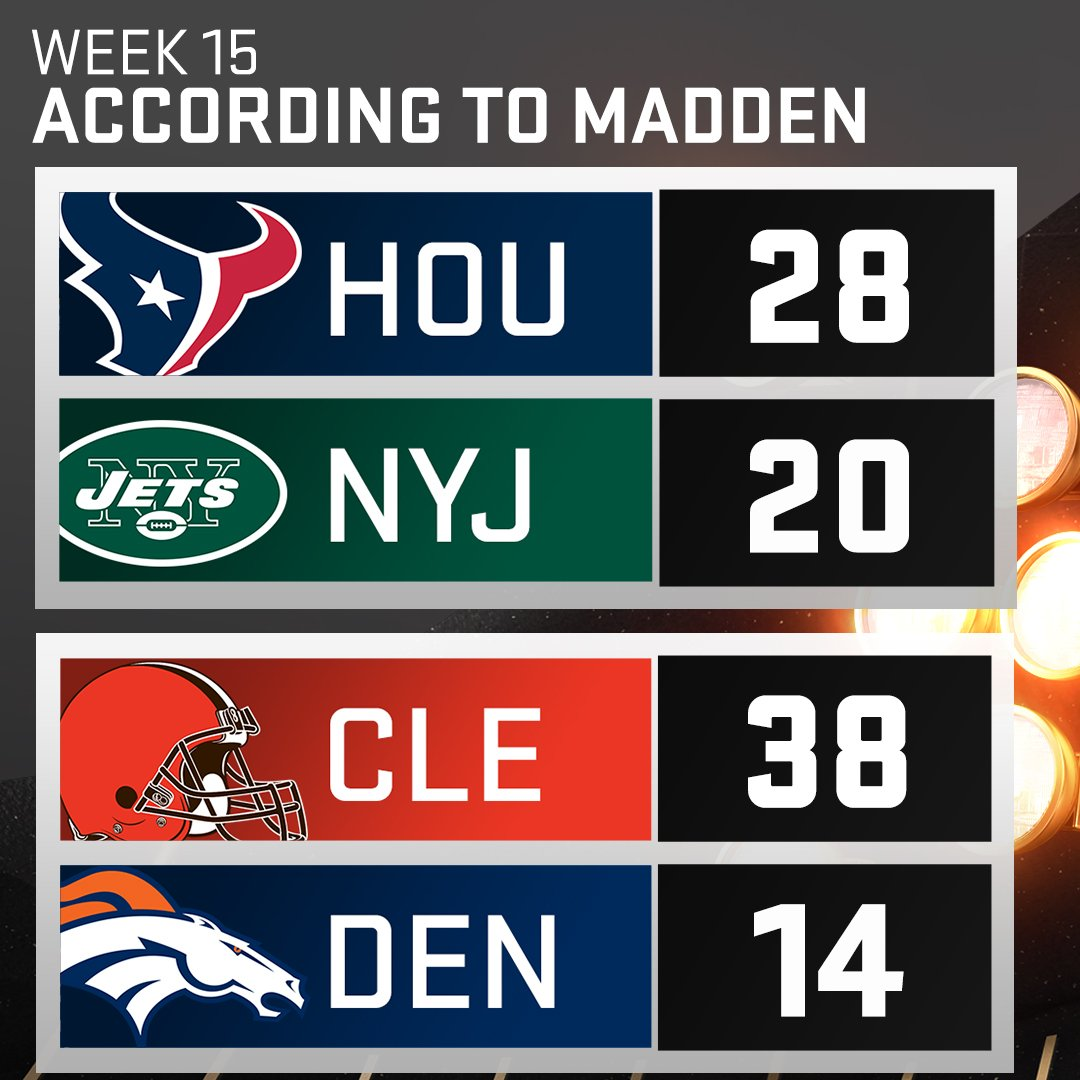 Week 15 of the @NFL season continues today  Here's what #Madden19 is predicting
