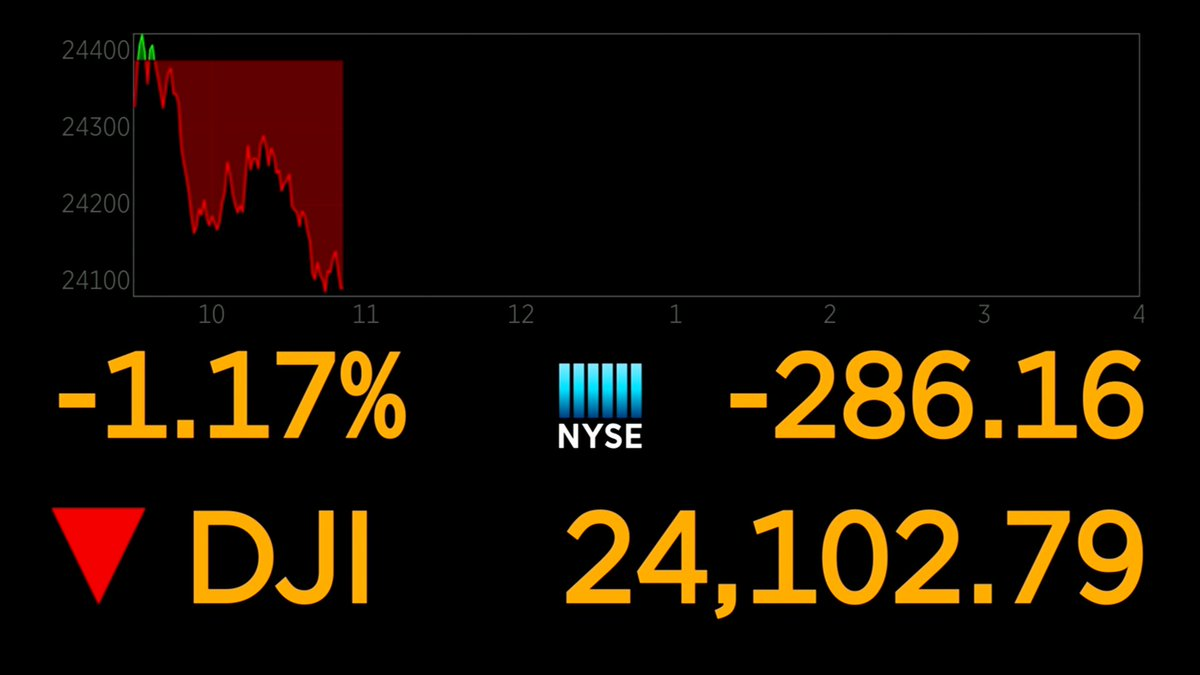 Stocks hit session low as PM Theresa May delays vote on her Brexit deal  https://t.co/h35a63eZ30
