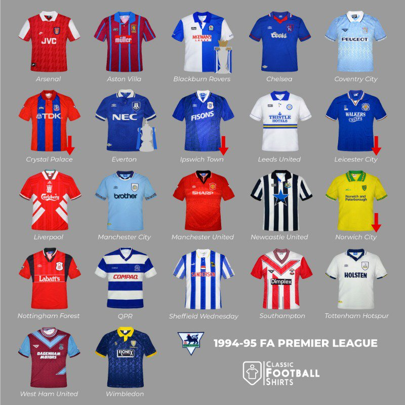 best loved 50cfd 25f71 Classic Football Shirts