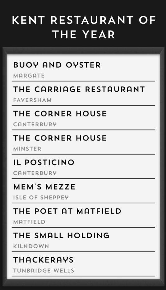 Corner House Restaurants